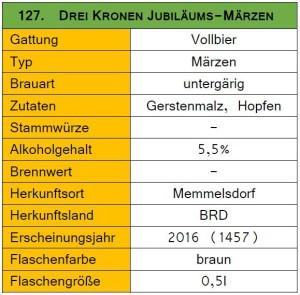 127_3Kronen Jubiläums-Märzen-Steckbrief