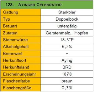 128_Ayinger Celebrator-Steckbrief