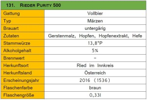 131_Rieder Purity 500-Steckbrief