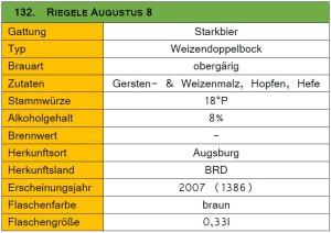 132_Riegele Augustus 8-Steckbrief