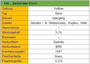 134_Zwönitzer Stout-Steckbrief