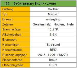 135_Störtebeker Baltik-Lager-Steckbrief