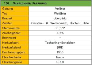 136_Schalchner Ursprung-Steckbrief